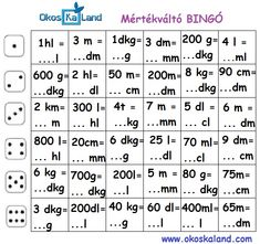 Math Class, Algebra, Periodic Table, School, Games, Ideas, Periodic Table Chart, Periotic Table, Gaming