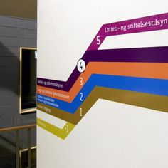 wayfinding system on walls