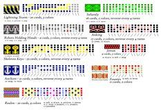 Tablet_Weaving_Patterns_6_by_eqos.jpg (900×619)