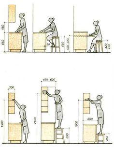 стандартные размеры кухонных шкафов чертежи