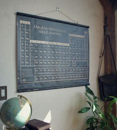 Canvas French Periodic Table