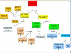 Kit básico para utilizar las TIC en el aula | Nuevas tecnologías aplicadas a la educación | Educa con TIC