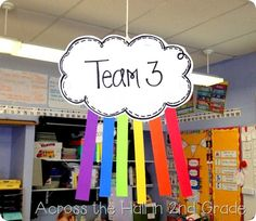 Great idea for teams! Would be cute to give them a strip of color every time they behave appropriately! When they complete their rainbow, they earn a team reward! **Want to use a take-off on this in my classroom! Classroom Behavior Management, Classroom Organisation, Classroom Setup, School Organization, Future Classroom, School Classroom, Classroom Table Names, Kindergarten Classroom Decor, Behaviour Management