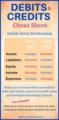 Debits and credits cheat sheet used in bookkeeping, double-entry bookkeeping and bookkeeping journals.