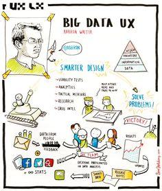 UX Lx - Aarron Walter - Big Data UX