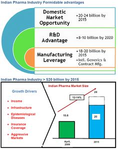marketing strategy of beximco pharmaceutical company Pharma companies need to excel at both product strategy and launch strategy the former is concerned with positioning, differentiation, access and clear message.