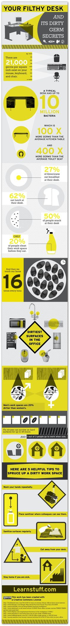 Eww! Is your filthy desk making you sick? [infographic]