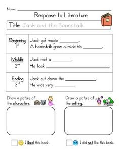 Use these differentiated writing papers for primary students as a reading, writing, or center activity. Students will write the title, beginning, middle, ending, draw characters, and draw a picture of the setting. At the bottom of this form is an area for students to indicate if they liked or didn't like the story (as an extension, students could elaborate their reasons on the back of the paper).
