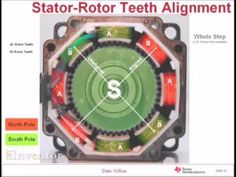 Stepper Motor Basics and Control - How it works Teeth Alignment, Analog Signal, Stepper Motor, Traffic Light, Electric Motor, Linux, Arduino, Something To Do, It Works