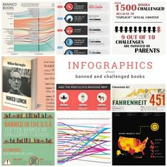 Check out a list of #infographics to share during #BannedBooksWeek