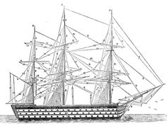 "Selected Extracts from ""Famous Ships of the British Navy"" Excellent visual ref for a man of war."