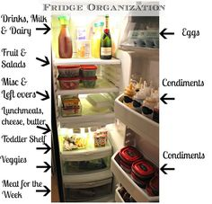 Tips for how to organize a fridge PLUS 6 other Random Life Tips that You Really Need to Know!