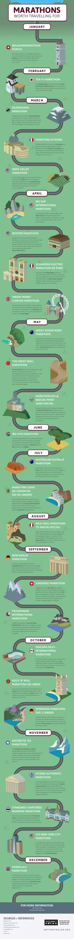 12 Top Marathons Worth Traveling For #Infographics