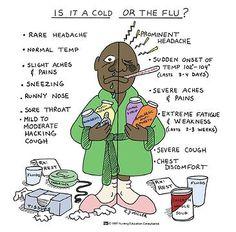 bronchitis pneumonia emphysema asthma nursing - Google Search