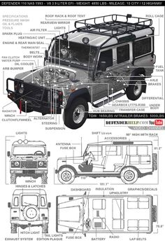 Survival camping tips Landrover Defender, Land Rover Defender 110, Defender 90, Defender Camper, Camping Ideas, Offroader, Bug Out Vehicle, Off Road Adventure, Expedition Vehicle