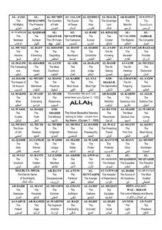 Muslim Princess: 99 Names Of Allah Islamic Quotes, Islamic Phrases, Islamic Teachings, Islamic Inspirational Quotes, Muslim Quotes, Quran Quotes, Islamic Dua, Prayer Quotes, Allah Islam