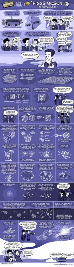 Explanation of the Higgs Boson in comic-form.