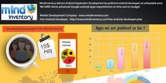 Hire Android Developer From Mindinventory 15$/hr