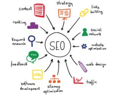 Hire the Best PPC Management Agency London  Pay Per Click (PPC) is the most important terminology in Digital Marketing.Visit Here:-  http://www.get-visible.com/PPC-management-agency-london
