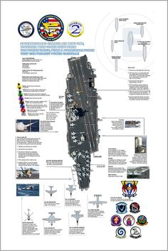The first Nuclear-powered aircraft carrier, USS Enterprise Uss Enterprise Cvn 65, Military Weapons, Military Aircraft, Us Navy Aircraft, Hms Prince Of Wales, Navy Aircraft Carrier, Us Navy Ships, Army & Navy, United States Navy