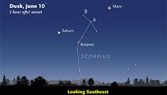 Sky & Telescope's astronomy podcast takes you on a guided tour of the night sky. After the Sun sets, enjoy watching Mars and Saturn near Scorpius.