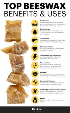 The Power of Beeswax Lowers Both Pain & Cholesterol - Dr. Axe