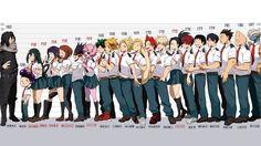 Anime - My Hero Academia Shouto Todoroki Izuku Midoriya Katsuki Bakugou Ochako Uraraka Minoru Mineta Eijiro Kirishima Tsuyu Asui Momo Yaoyorozu Tenya Iida Denki Kaminari Shouta Aizawa Papel de Parede M Anime, Fanarts Anime, Otaku Anime, Anime Guys, Boku No Hero Academia, My Hero Academia Manga, Kirishima My Hero Academia, My Hero Academia Tsuyu, My Hero Academia Episodes