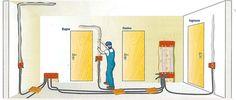 Esempio di posa tubi nelle cassette di derivazione e nelle scatole da incasso nel corridoio ingresso