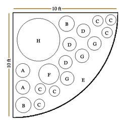 Sunny Corner Garden Design Diagram