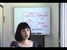 Curso de Japonês - Aula 19 - Satomi Sensei