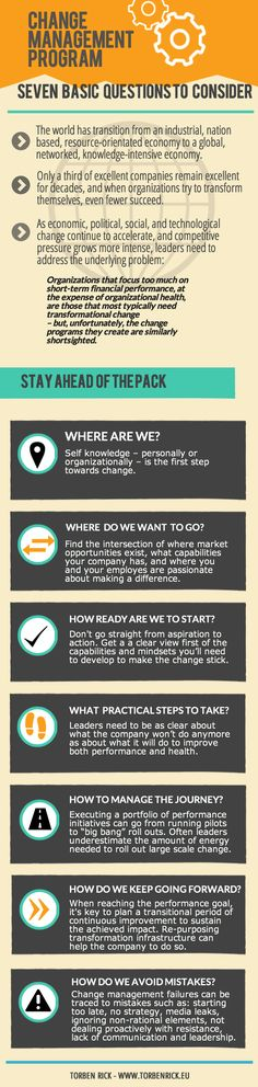 Infographic: Seven basic change management questions to consider