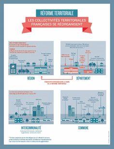 L'Auvergne en Grand n°20 - Juillet 2014 Le projet de réforme territoriale présenté en Conseil des Ministres le 18 juin 2014, et qui sera débattu au Parlement dans les prochains mois, prévoit l'union des Régions Auvergne et Rhône-Alpes.