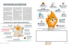 PARIS MATCH #3444 - La planète s'enflamme... 05/2015 on Behance
