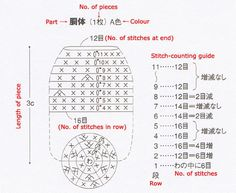 a good explanation of reading Japanese crochet patterns/charts, including some kanji you might come across
