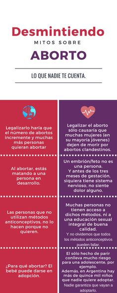 #AbortoLegal #Aborto #Feminismo #Feminist #Feminista #MujeresLibres