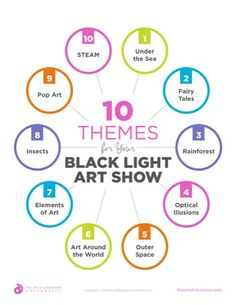 Black Light Art - The Art of Education University Art Education Resources, Teaching Philosophy, Light Art, Elementary Art, Display Ideas, Lesson Plans, School Stuff, Classroom, Lettering