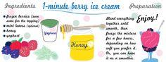 Anamaria Barbulescu - 1 minute berry ice cream