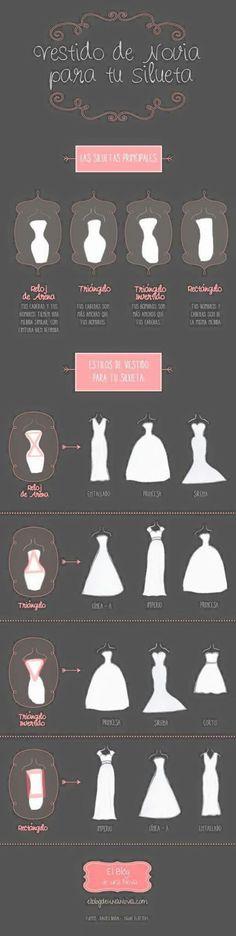Vestidos de novia de acuerdo a tu silueta