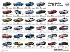 The Nissan Skyline & GT-R history. Datsun Car, Datsun 240z, Jdm Wheels, Nissan 240sx, Japanese Cars, All Cars, Cars Motorcycles, Nissan Gtr Skyline, Import Cars
