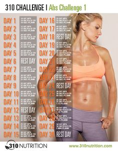 Jenni jwoww farley - 310 nutrition ab challenge with gretchen rossi and kim zolciak