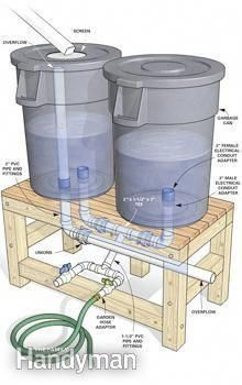 Shed DIY - How to Build a Rain Barrel. This could catch the rainwater off a greenhouse or shed.: Now You Can Build ANY Shed In A Weekend Even If You've Zero Woodworking Experience! Building A Chicken Coop, Building A Shed, Water Collection System, Rain Collection, Rainwater Harvesting, Water Storage, Woodworking Projects Diy, Woodworking Shop Layout, Woodworking School