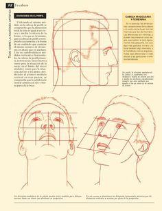 #ClippedOnIssuu from Todo sobre la técnica - Anatomía artística