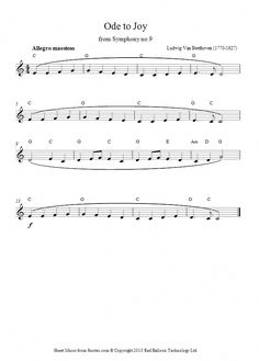 Beethoven - Ode to Joy (Beginners) sheet music for Keyboard Piano Teaching, Teaching Kids, Learning Piano, Piano Lessons, Guitar Lessons, Keyboard Lessons, Ode To Joy, Keyboard Piano, Learn To Play Guitar