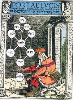 sabio meditando el Árbol Sefirótico