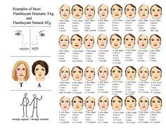 Оригинал взят у wodaitrawa в 20 Types of Beauty. Примеры лиц для комбинированных типов. Представлены по 32 примера, какими могут быть лица в комбинированных типажах. Не…