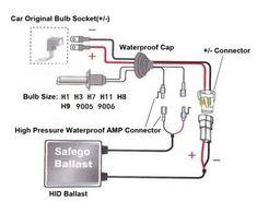 Osram Led Tube Wiring Diagram Bookingritzcarlton Info Led Tubes Led Tube Light Led