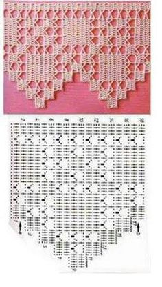 How to Crochet Wave Fan Edging Border Stitch - Crochet Ideas - sabana filet crochet edging pattern - Crochet Edging Patterns, Crochet Lace Edging, Crochet Motifs, Crochet Borders, Crochet Diagram, Crochet Chart, Crochet Doilies, Crochet Designs, Crochet Stitches