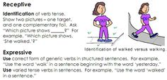 The Language Fix: Verb Tense! Pinned by SOS Inc. Resources. Follow all our boards at pinterest.com/sostherapy/ for therapy resources.