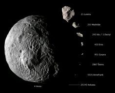 Protoplanets and major asteroids.  Relative size.  Very soon we will have new pictures of Ceres which we have never seen up close,  which is larger than Vesta in this picture.  Who doesn't love space?