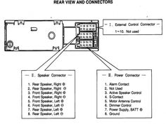 Radio Wiring Diagram | 30+ ideas | radio, diagram, home theater wiring